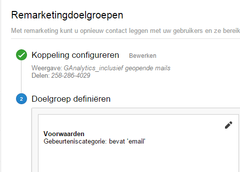remarketing geopende mails